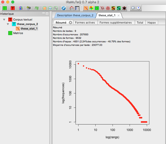 Capture d'écran du programme Iramuteq Analyse