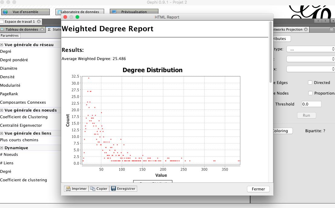 Capture d'écran du programme Gephi rapport degré